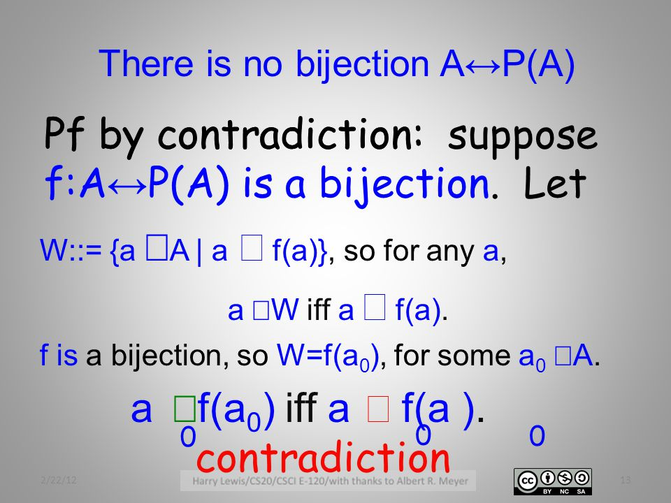 There is no bijection A↔P(A) W::= {a ∈ A | a ∉ f(a)}, so for any a, a ∈ W iff a ∉ f(a). f is a bijection, so W=f(a 0 ), for some a 0 ∈ A. a ∈ f(a 0 )