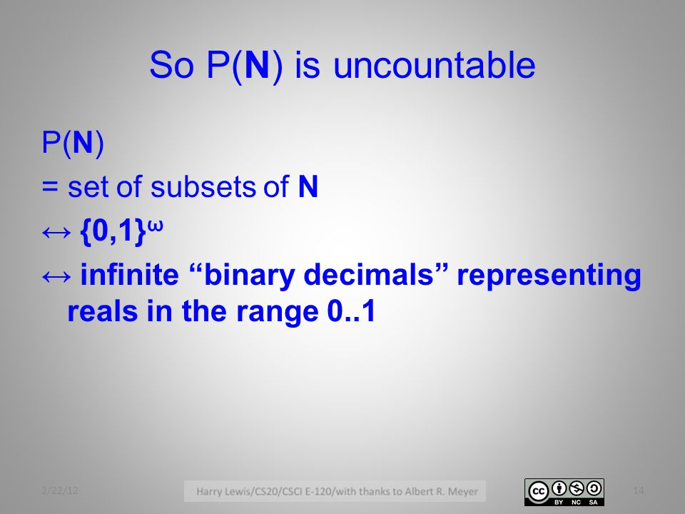 So P(N) is uncountable P(N) = set of subsets of N ↔ {0,1} ω ↔ infinite binary decimals representing reals in the range 0..1 2/22/1214