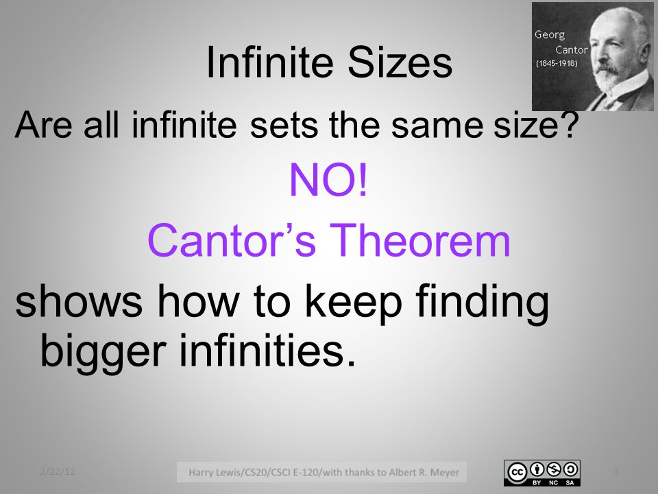 Infinite Sizes Are all infinite sets the same size? NO! Cantor's Theorem shows how to keep finding bigger infinities. 2/22/123