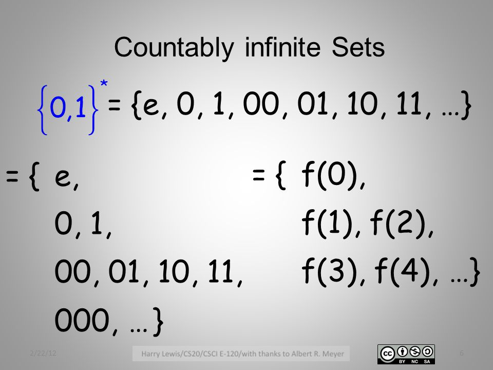 Countably infinite Sets = {e, 0, 1, 00, 01, 10, 11, …} 2/22/126 = {e, 0, 1, 00, 01, 10, 11, 000, …} = {f(0), f(1), f(2), f(3), f(4), …}