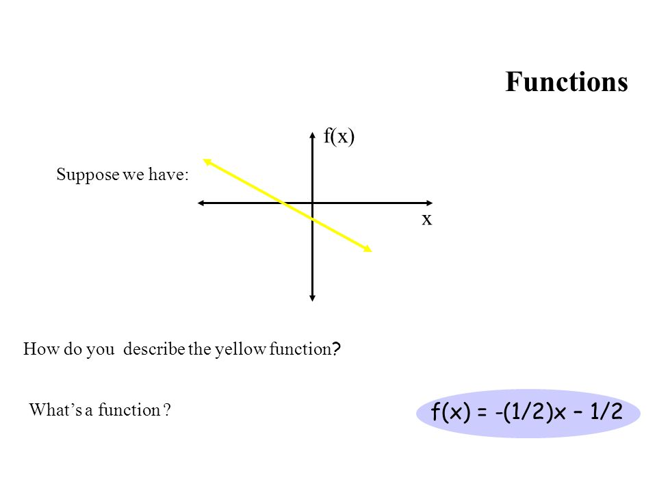 Functions Suppose we have: How do you describe the yellow function ? What's a function ? f(x) = -(1/2)x – 1/2 x f(x)