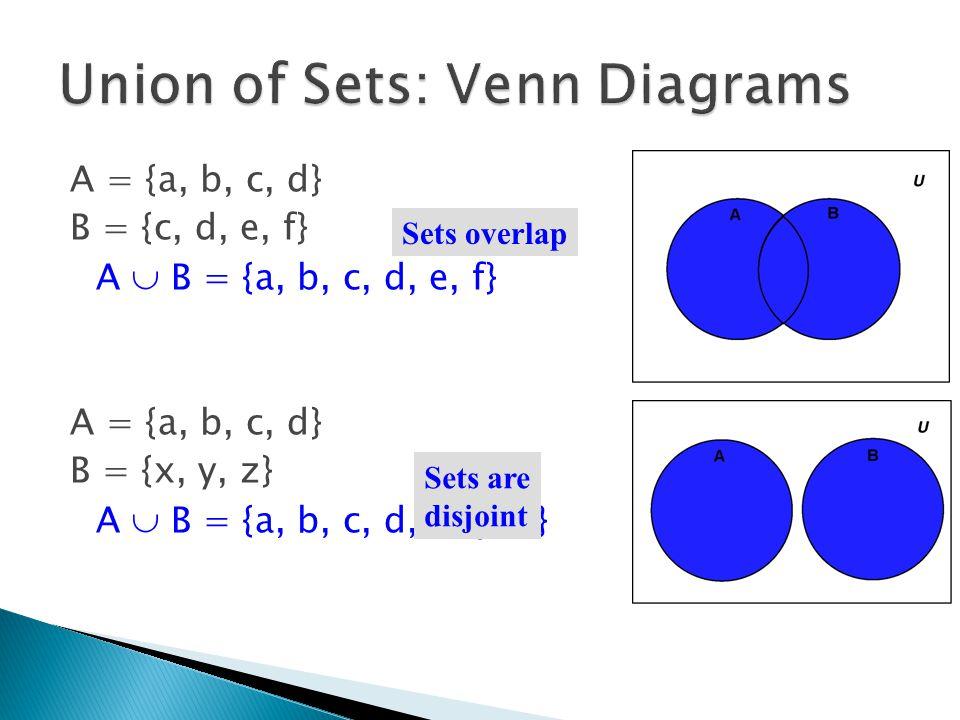  Complement Laws A  A c = U U c =  A  A c =   c = U  De Morgan's Laws (A  B) c = A c  B c (A  B) c = A c  B c