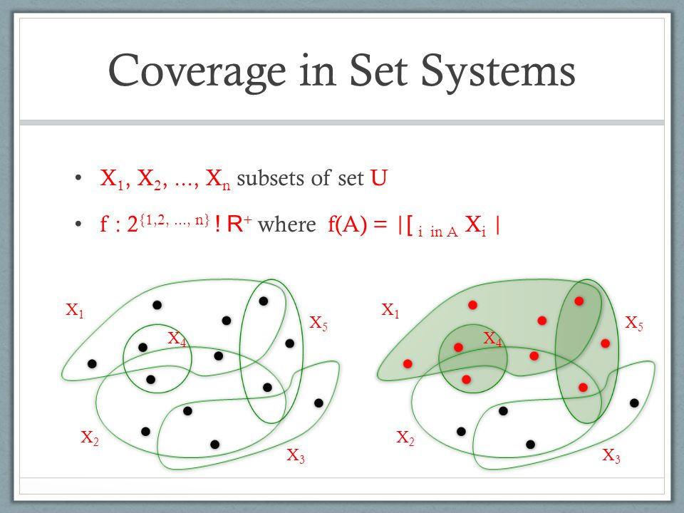 Coverage in Set Systems X 1, X 2,..., X n subsets of set U f : 2 {1,2,..., n} ! R + where f(A) = | [ i in A X i | X1X1 X2X2 X3X3 X4X4 X5X5 X1X1 X2X2 X