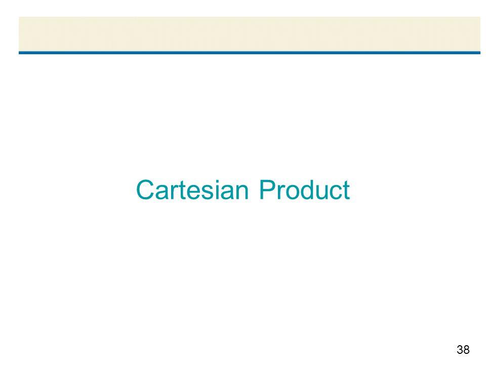 38 Cartesian Product