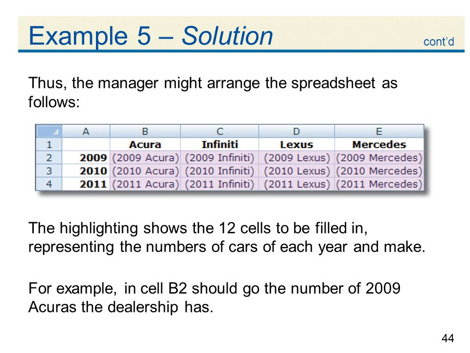 44 Example 5 – Solution Thus, the manager might arrange the spreadsheet as follows: The highlighting shows the 12 cells to be filled in, representing the numbers of cars of each year and make.