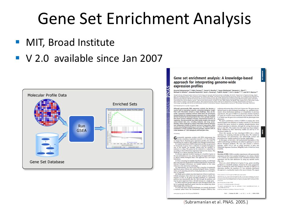  MIT, Broad Institute  V 2.0 available since Jan 2007 Gene Set Enrichment Analysis (Subramanian et al.