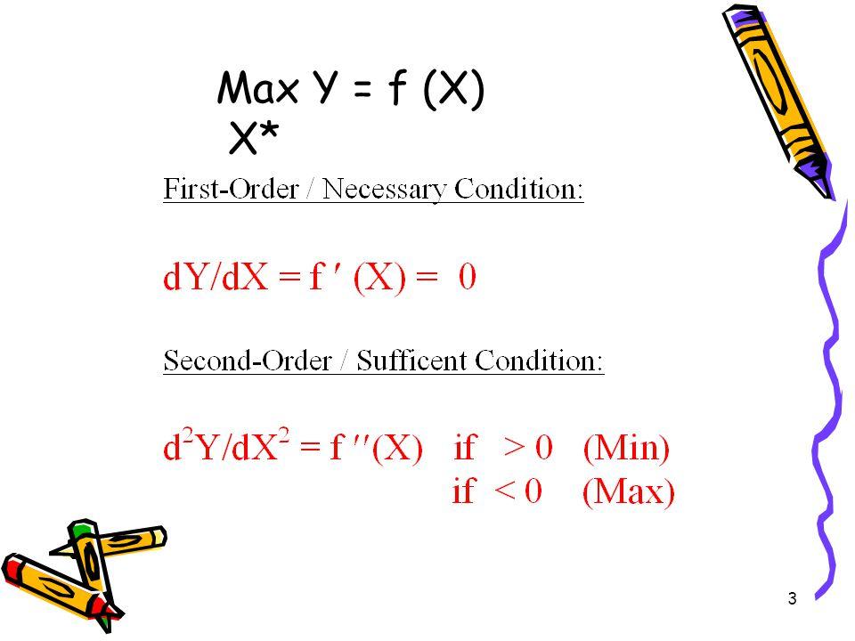 3 Max Y = f (X) X*