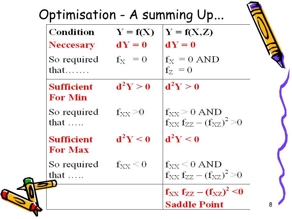 18 Check Sufficient conditions for Max: d 2  <0  QA = 50 - 5Q A – Q B  QB = 50 - 3Q B – Q A Then  QAQA = – 5 < 0  QAQA.