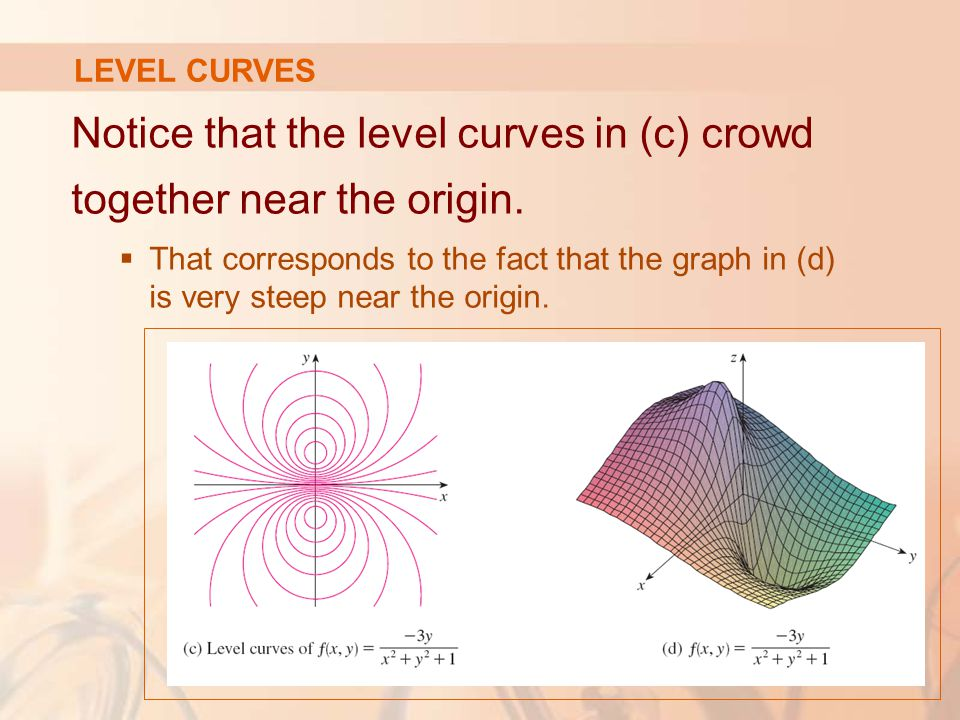 Notice that the level curves in (c) crowd together near the origin.  That corresponds to the fact that the graph in (d) is very steep near the origin