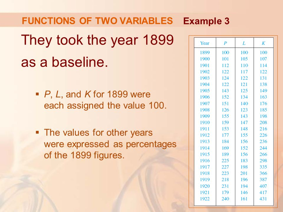 They took the year 1899 as a baseline.  P, L, and K for 1899 were each assigned the value 100.  The values for other years were expressed as percent