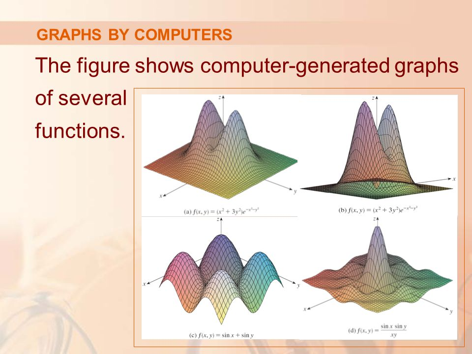 The figure shows computer-generated graphs of several functions. GRAPHS BY COMPUTERS