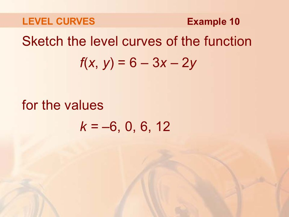 Sketch the level curves of the function f(x, y) = 6 – 3x – 2y for the values k = –6, 0, 6, 12 LEVEL CURVES Example 10