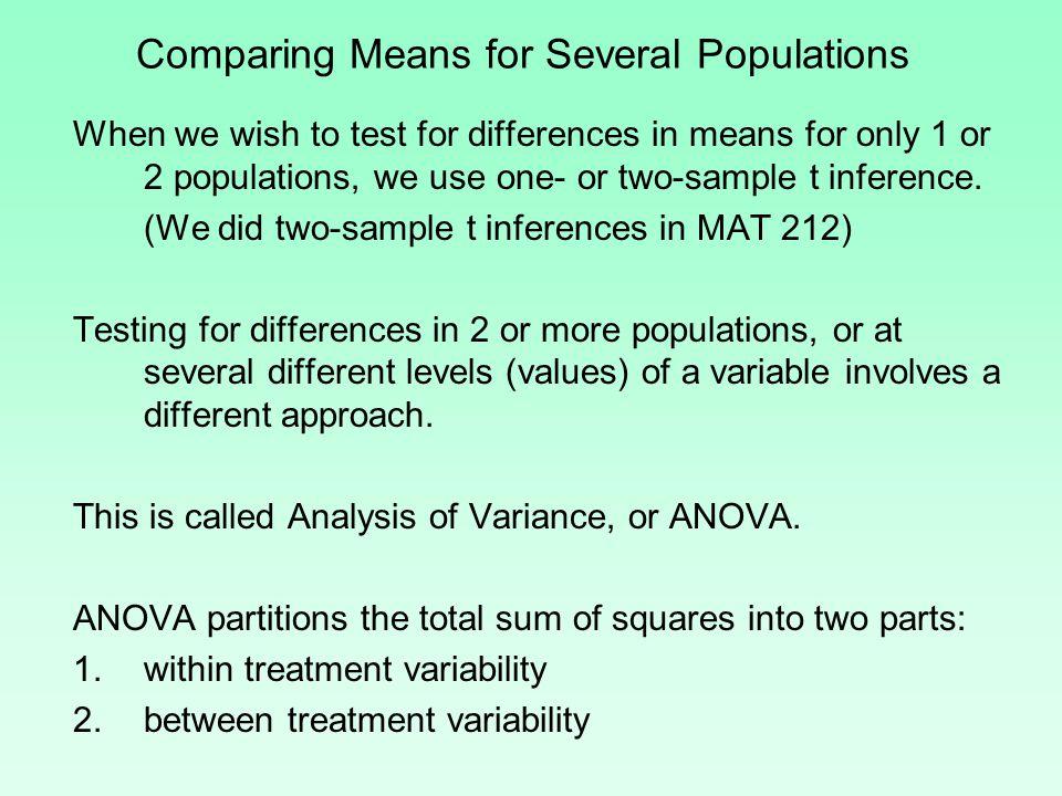 Minitab One-way ANOVA: Score versus Hair Color Source DF SS MS F P Hair Color 3 908.8 302.9 5.44 0.007 Error 20 1113.0 55.7 Total 23 2021.8 S = 7.460 R-Sq = 44.95% R-Sq(adj) = 36.69%