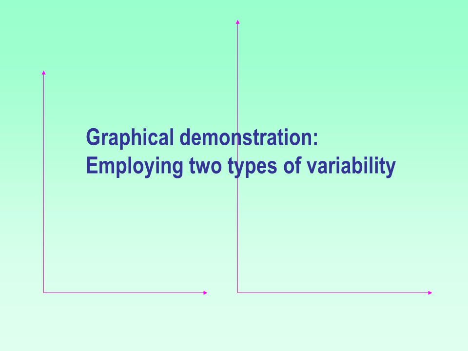 Graphical demonstration: Employing two types of variability 20 25 30 1 7 Treatment 1Treatment 2 Treatment 3 10 12 19 9 Treatment 1Treatment 2Treatment 3 20 16 15 14 11 10 9 The sample means are the same as before, but the larger within-sample variability makes it harder to draw a conclusion about the population means.