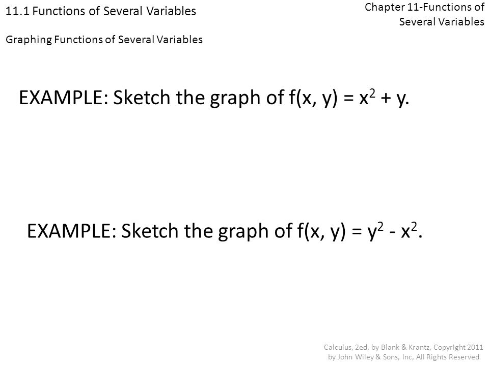 Chapter 11-Functions of Several Variables 11.7 Tangent Planes Calculus, 2ed, by Blank & Krantz, Copyright 2011 by John Wiley & Sons, Inc, All Rights Reserved DEFINITION: If f is a differentiable function of two variables and (x 0, y 0 ) is in its domain, then the tangent plane to the graph of f at (x 0, y 0, f(x 0, y 0 )) is the plane that passes through the point (x 0, y 0, f(x 0, y 0 )) and that is normal to the vector f x (x 0, y 0 )i+f y (x 0, y 0 )j−k.