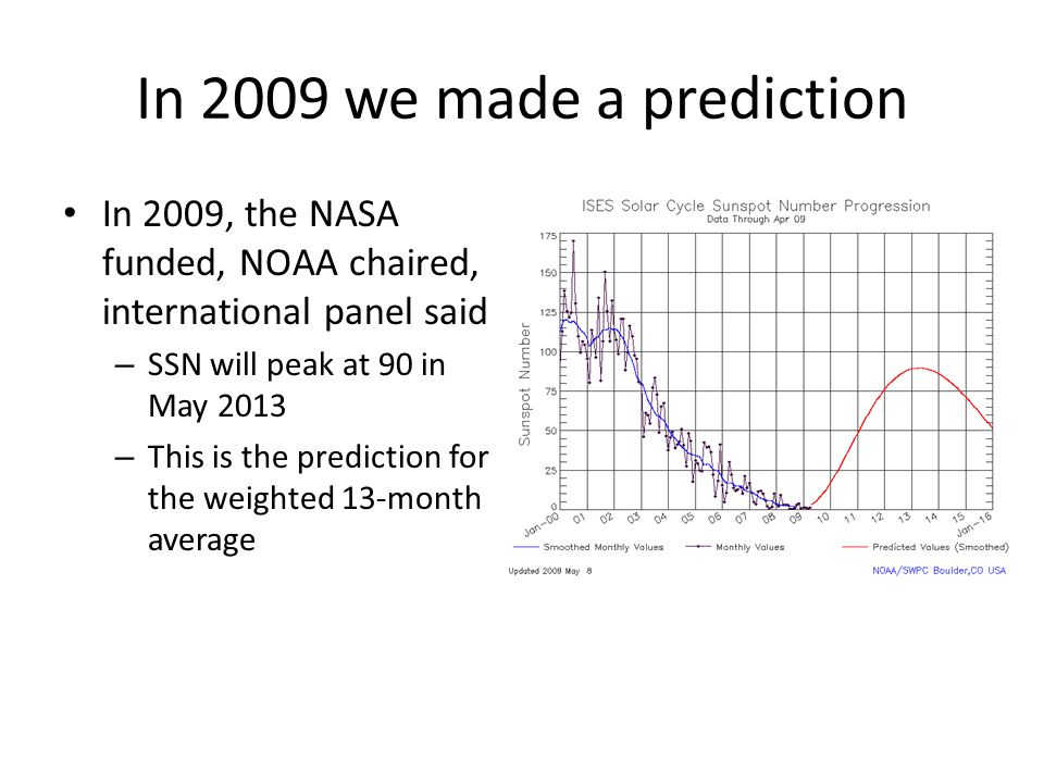 In 2009 we made a prediction In 2009, the NASA funded, NOAA chaired, international panel said – SSN will peak at 90 in May 2013 – This is the prediction for the weighted 13-month average
