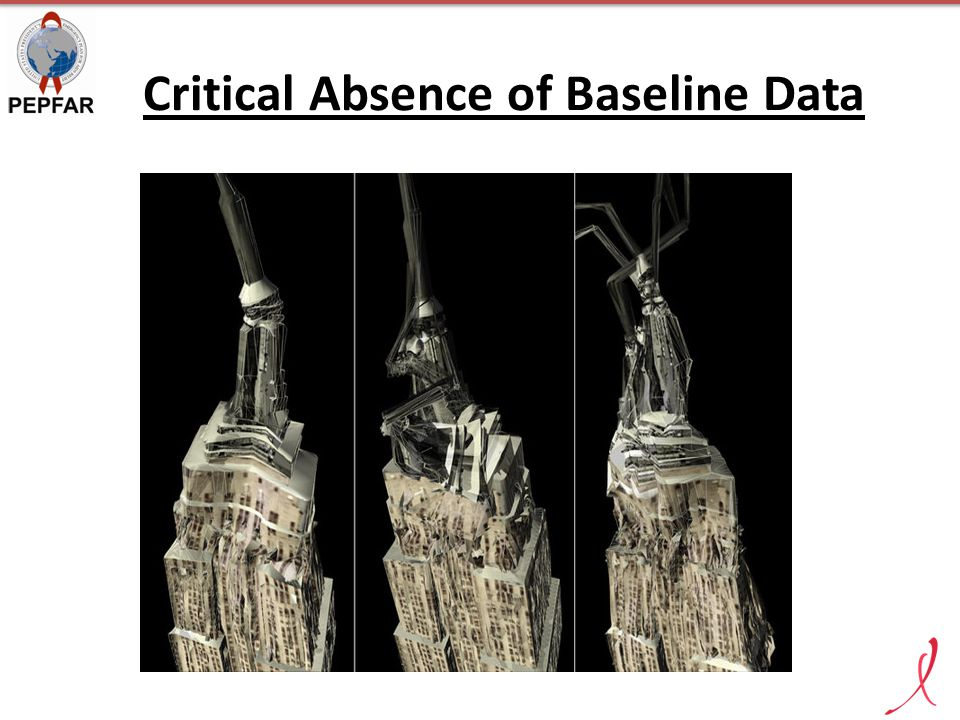 Critical Absence of Baseline Data