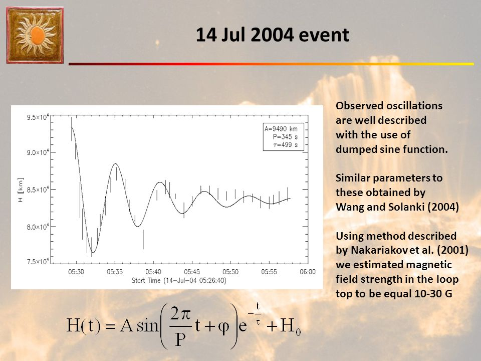 14 Jul 2004 event Observed oscillations are well described with the use of dumped sine function. Similar parameters to these obtained by Wang and Sola