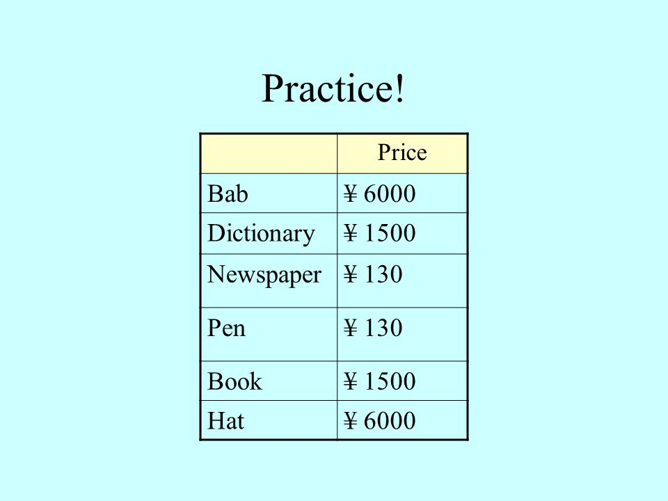 Practice! Price Bab¥ 6000 Dictionary¥ 1500 Newspaper¥ 130 Pen¥ 130 Book¥ 1500 Hat¥ 6000