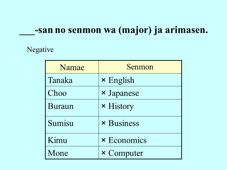 ___-san no senmon wa (major) ja arimasen.