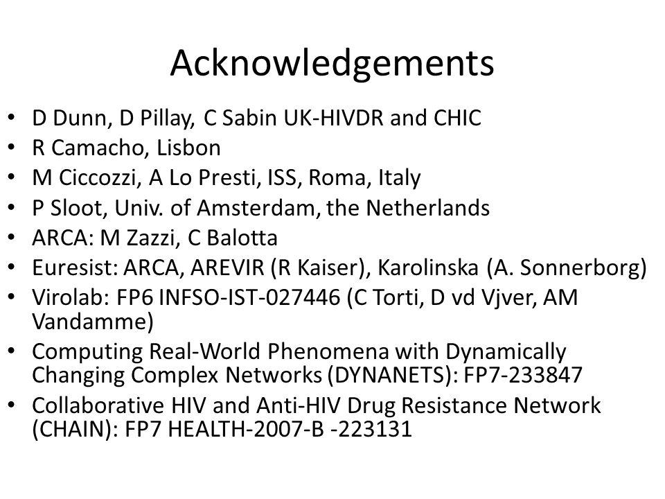 D Dunn, D Pillay, C Sabin UK-HIVDR and CHIC R Camacho, Lisbon M Ciccozzi, A Lo Presti, ISS, Roma, Italy P Sloot, Univ.