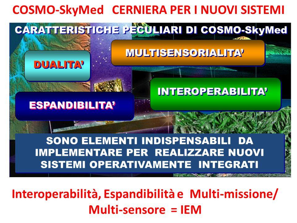 CARATTERISTICHE PECULIARI DI COSMO-SkyMed DUALITA' ESPANDIBILITA' MULTISENSORIALITA' INTEROPERABILITA' SONO ELEMENTI INDISPENSABILI DA IMPLEMENTARE PER REALIZZARE NUOVI SISTEMI OPERATIVAMENTE INTEGRATI COSMO-SkyMed CERNIERA PER I NUOVI SISTEMI Interoperabilità, Espandibilità e Multi-missione/ Multi-sensore = IEM