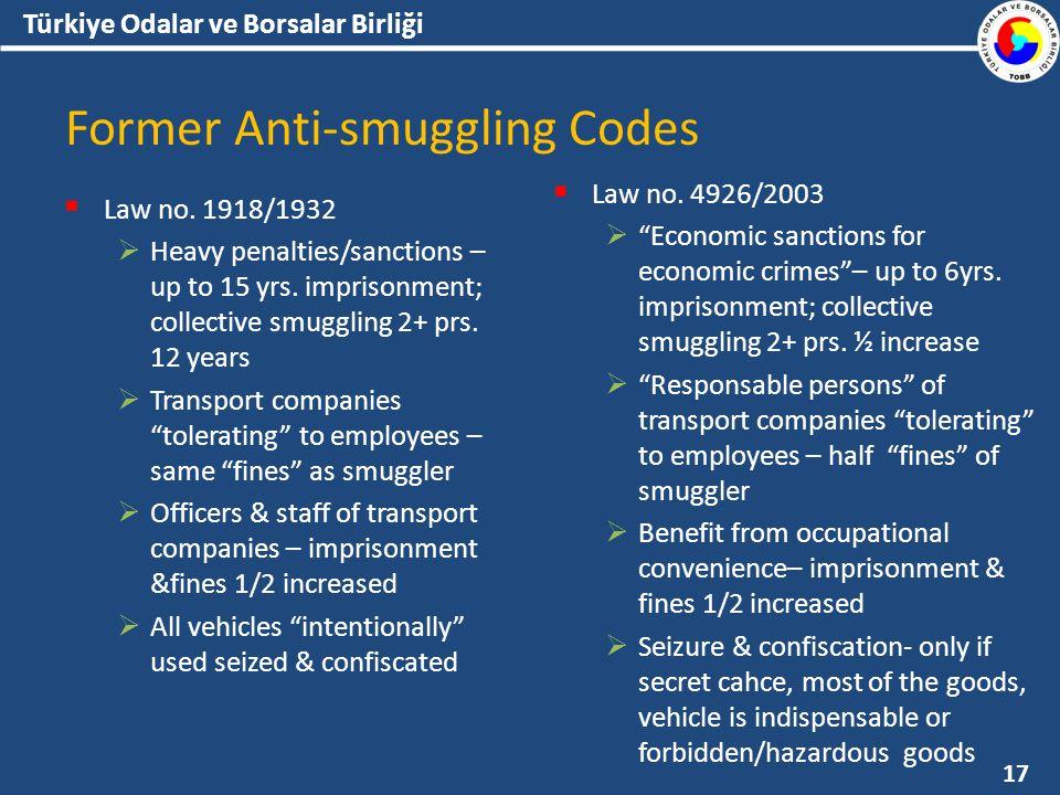 Türkiye Odalar ve Borsalar Birliği Former Anti-smuggling Codes  Law no.