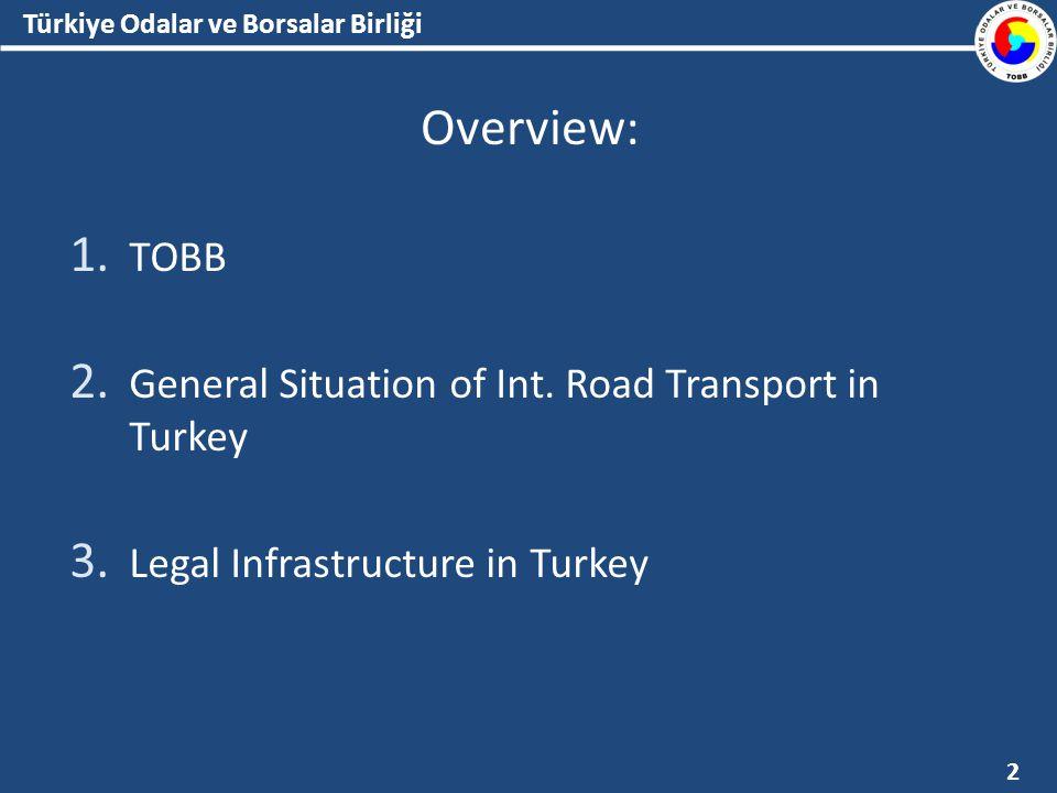 Türkiye Odalar ve Borsalar Birliği Overview: 1. TOBB 2.