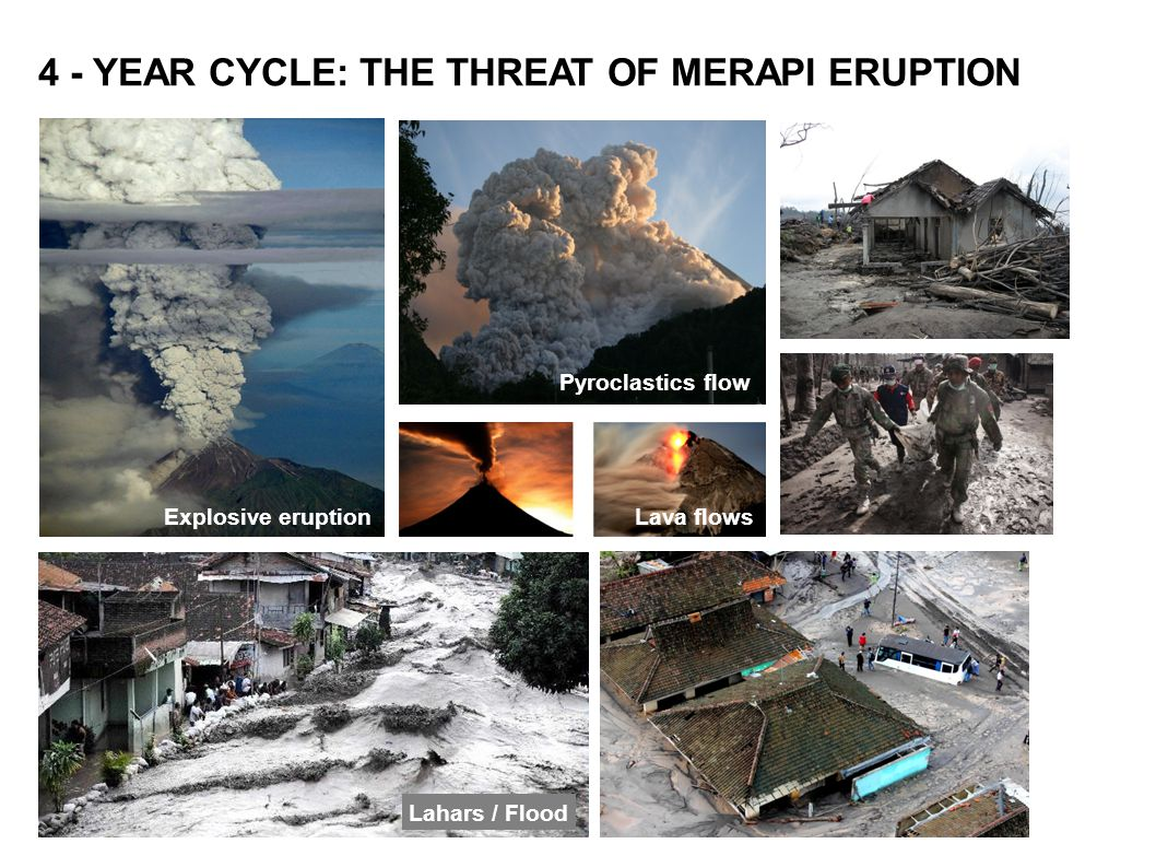 Explosive eruption Pyroclastics flow Lava flows Lahars / Flood 4 - YEAR CYCLE: THE THREAT OF MERAPI ERUPTION