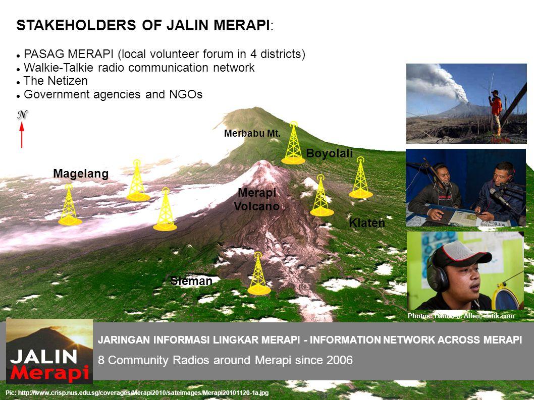 Pic: http://www.crisp.nus.edu.sg/coverages/Merapi2010/sateimages/Merapi20101120-1a.jpg JARINGAN INFORMASI LINGKAR MERAPI - INFORMATION NETWORK ACROSS