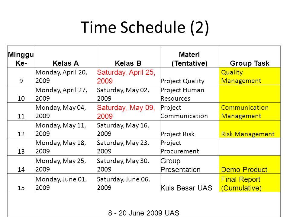 Special Class Schedule Kelas AKelas B PenggantiFriday, March 13, 2009Friday, April 24, 2009 Friday, May 08, 2009 Time?