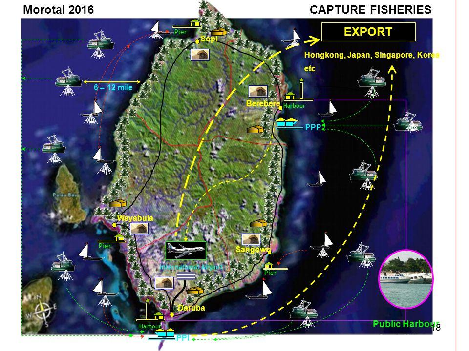 Harbour Pier CAPTURE FISHERIES Pier Public Harbour International Airport EXPORT Morotai 2016 Harbour Berebere Sangowo Sopi Wayabula Daruba PPI PPP Hongkong, Japan, Singapore, Korea etc 6 – 12 mile 18
