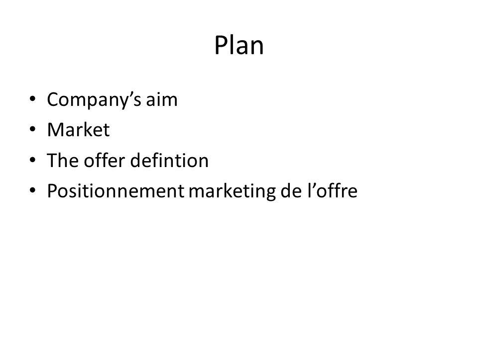 Plan Company's aim Market The offer defintion Positionnement marketing de l'offre