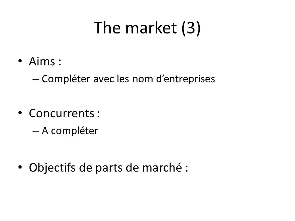The market (3) Aims : – Compléter avec les nom d'entreprises Concurrents : – A compléter Objectifs de parts de marché :