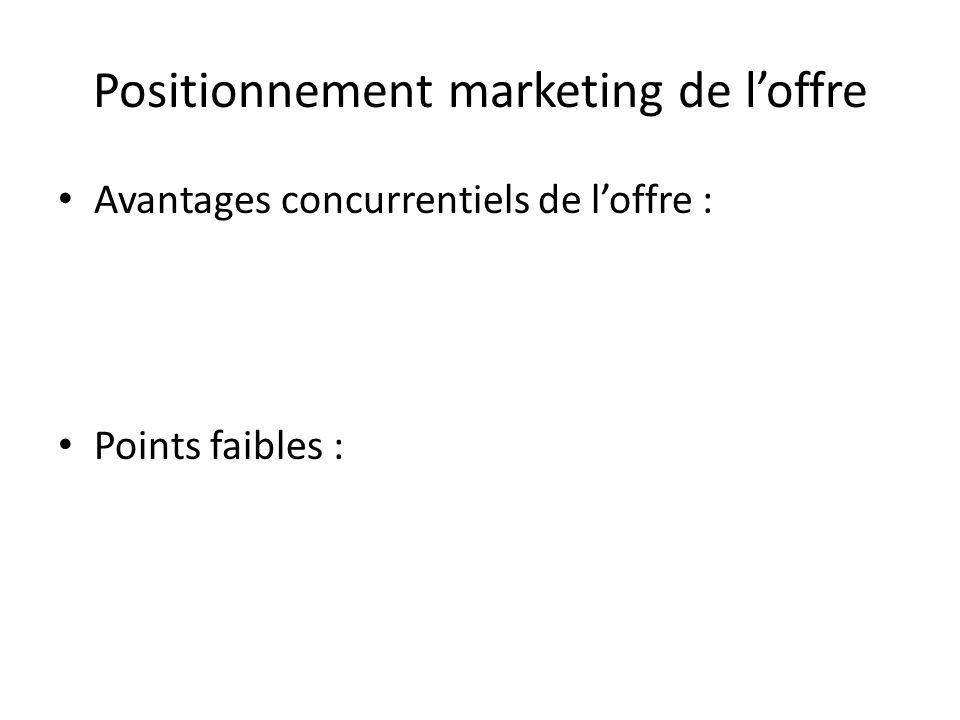 Positionnement marketing de l'offre Avantages concurrentiels de l'offre : Points faibles :