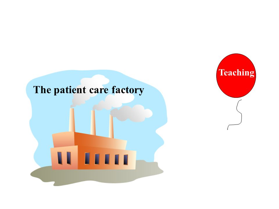 The patient care factory Teaching