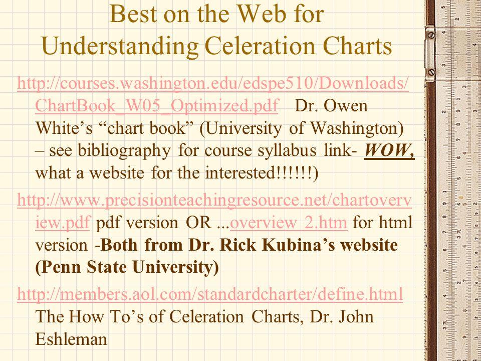 Best on the Web for Understanding Celeration Charts http://courses.washington.edu/edspe510/Downloads/ ChartBook_W05_Optimized.pdfhttp://courses.washin