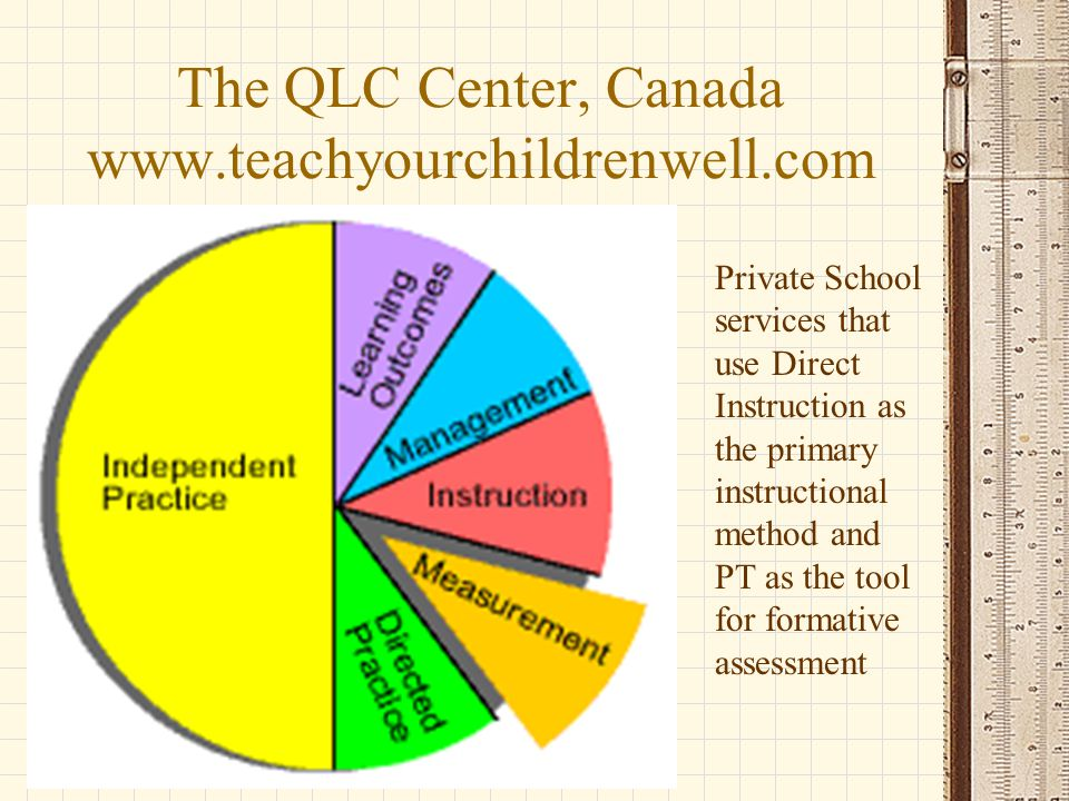 The QLC Center, Canada www.teachyourchildrenwell.com Private School services that use Direct Instruction as the primary instructional method and PT as