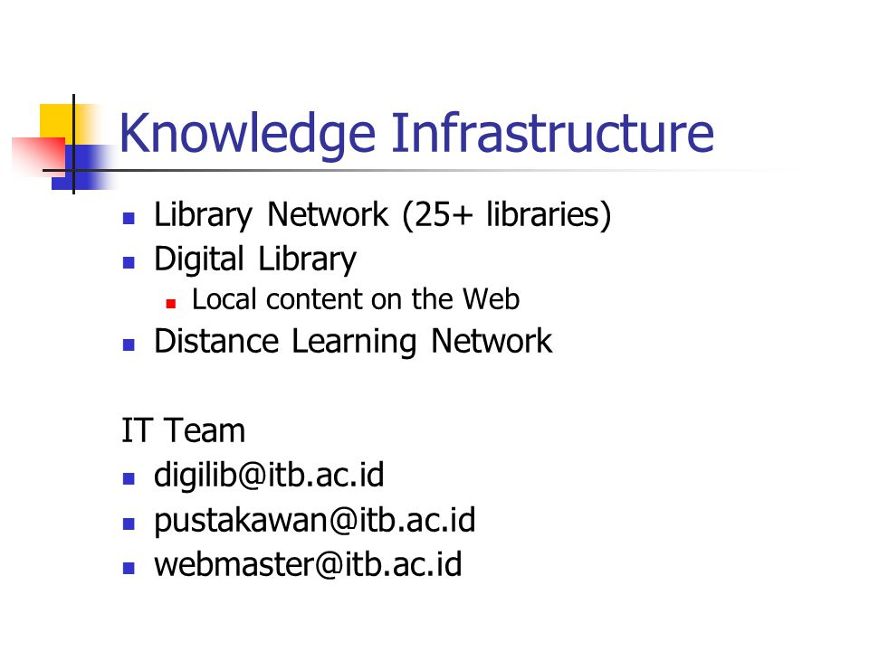 Knowledge Infrastructure Library Network (25+ libraries) Digital Library Local content on the Web Distance Learning Network IT Team digilib@itb.ac.id pustakawan@itb.ac.id webmaster@itb.ac.id