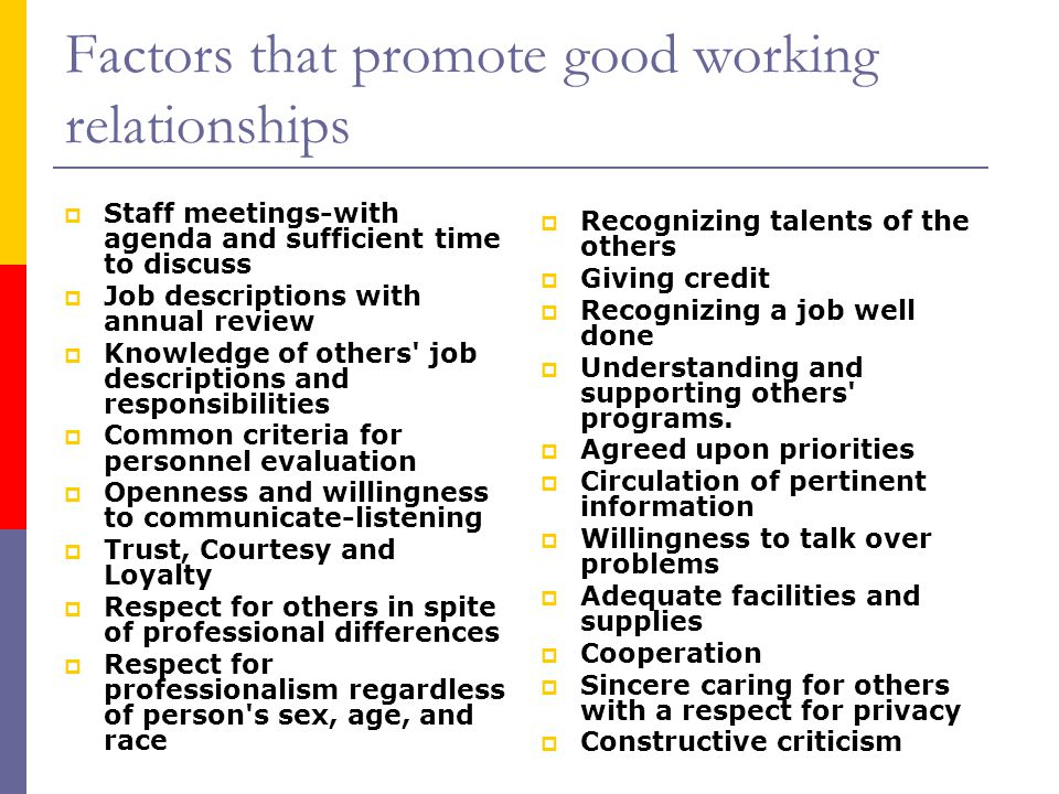 Factors that hinder good working relationships  Lack of understanding of others jobs and responsibilities  Lack of concern about total staff efforts  Disregard for feelings of others  Unwillingness to compromise  Poor communication  Competition among staff for individual prestige and recognition  Negative and destructive criticism  No involvement in administrative decisions  Lack of leadership  Over- sensitivity  Lack of privacy  Disregard for talents of others  No job descriptions  No opportunities for staff meetings  Gossip, rumors  Putting off decision making  Inequities in facilities and supplies  Lack of trust  Negative and sarcastic remarks  Lack of common goals and philosophy  Disloyalty to staff and organization  No evaluation and/or feedback from supervisors  Limited understanding of total program  Holding a grudge  Poor job attitudes  Uneven work loads  Lack of confidence in fellow workers  Prejudice, racism, sexism