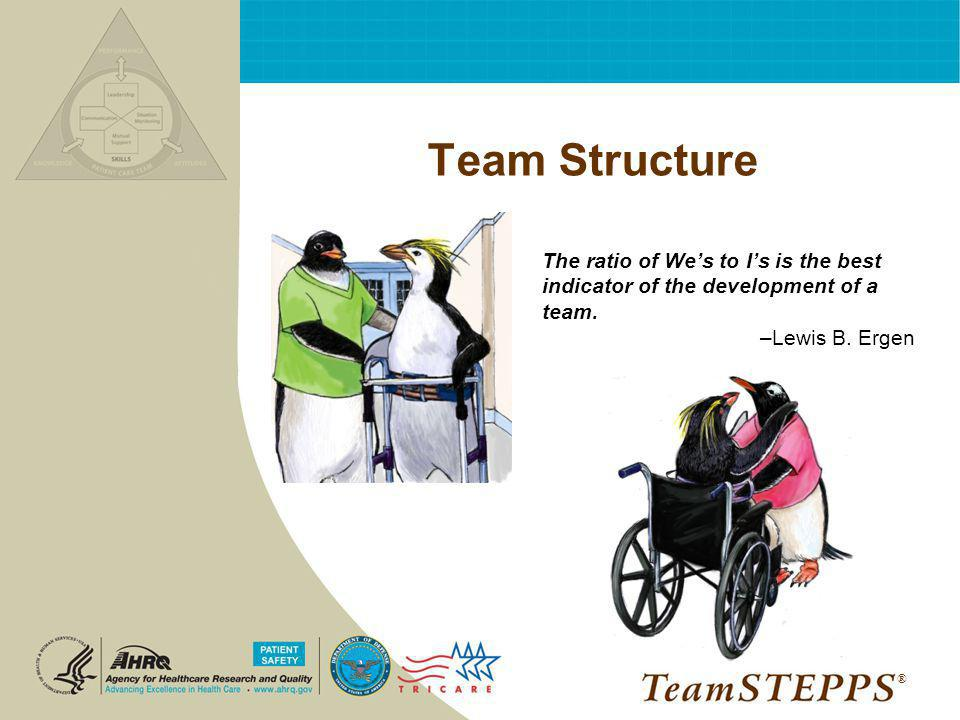 T EAM STEPPS 05.2 Mod 2 06.1 Page 2 Team Structure ® 2 Objectives Identify the characteristics of high-performing teams Discuss benefits of teamwork and team structure Describe components and composition of a multi-team system (e.g., Core Team, Coordinating Team, Contingency Team, Ancillary Services, and Administration) Understand what defines a team Define the roles and effectiveness of team members