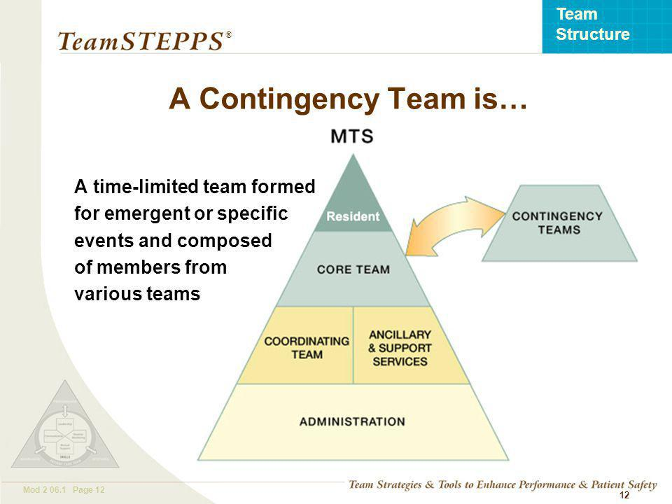 T EAM STEPPS 05.2 Mod Page 12 Team Structure ® 12 A time-limited team formed for emergent or specific events and composed of members from various teams A Contingency Team is…