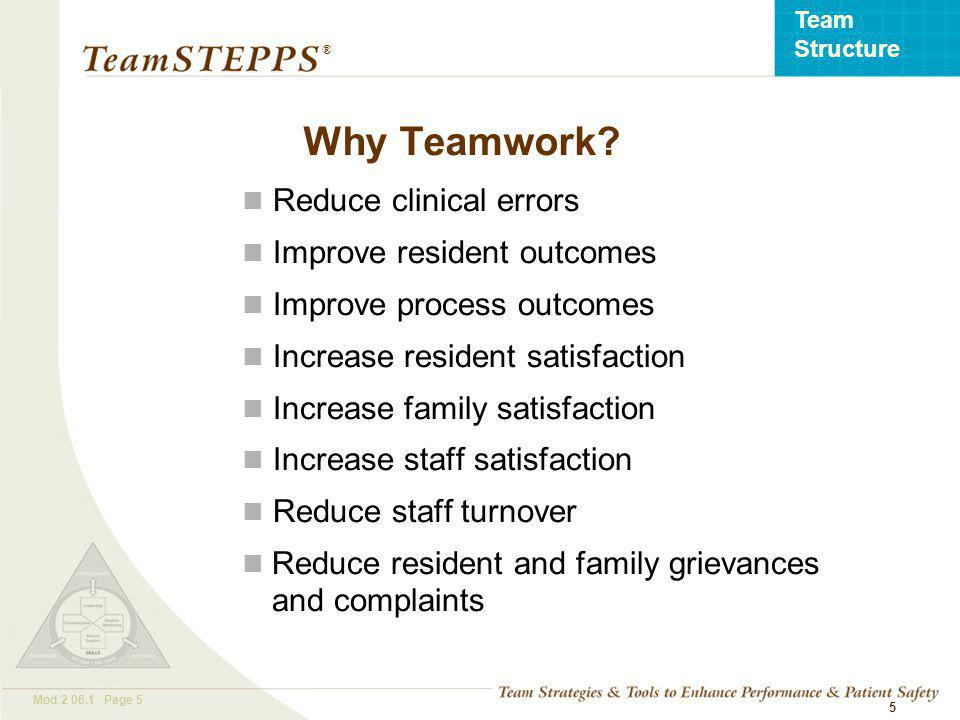T EAM STEPPS 05.2 Mod Page 5 Team Structure ® 5 Why Teamwork.