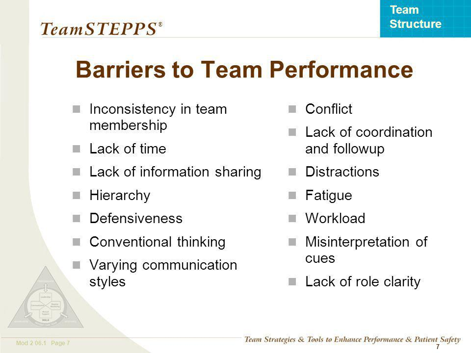 T EAM STEPPS 05.2 Mod Page 7 Team Structure ® 7 Barriers to Team Performance Inconsistency in team membership Lack of time Lack of information sharing Hierarchy Defensiveness Conventional thinking Varying communication styles Conflict Lack of coordination and followup Distractions Fatigue Workload Misinterpretation of cues Lack of role clarity
