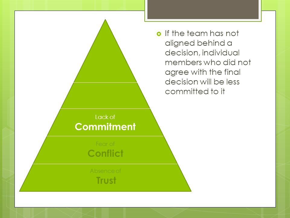 #3 – Lack of Commitment  Teams that fail to commit:  Do not have clear goals, directions and priorities  Spend excessive amounts of time analyzing situations  Frequently revisit the same conversation