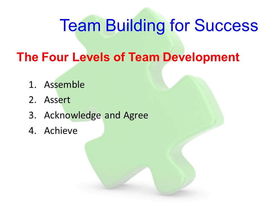 Team Building for Success The Four Levels of Team Development 1.Assemble 2.Assert 3.Acknowledge and Agree 4.Achieve