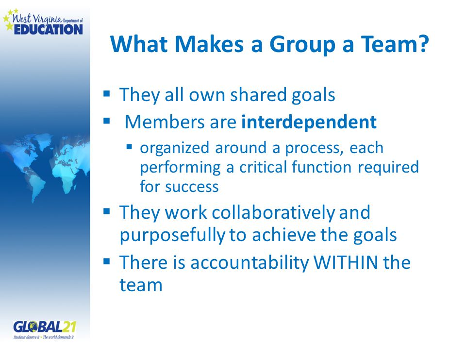 What Makes a Group a Team.