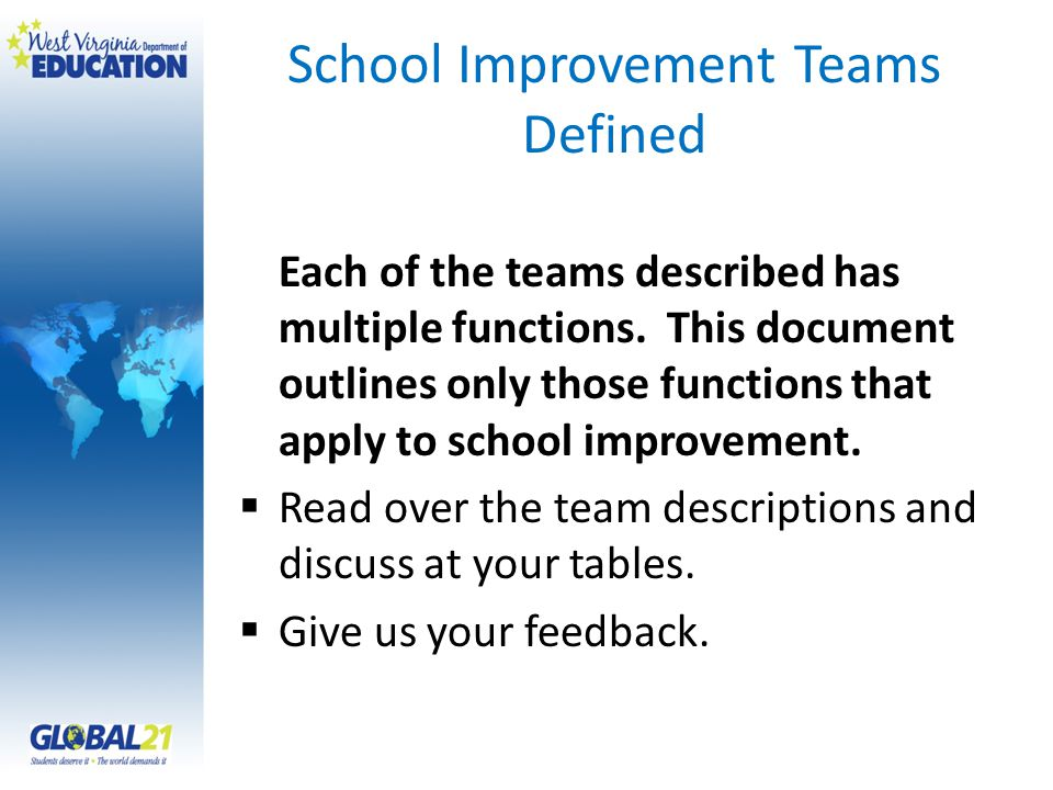 School Improvement Teams Defined Each of the teams described has multiple functions.