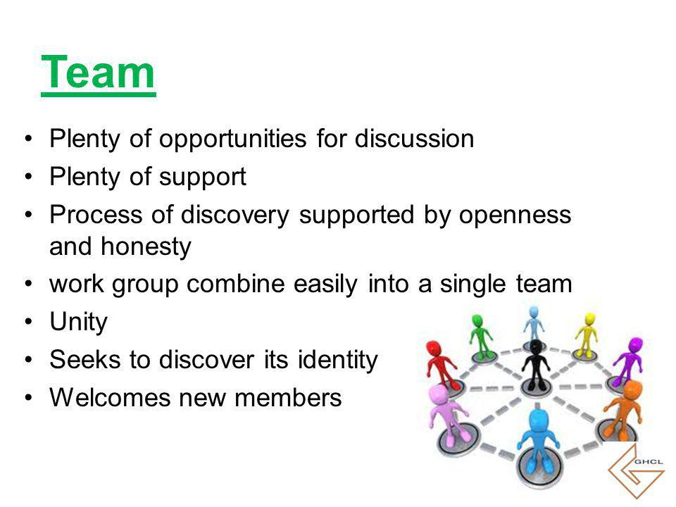 Plenty of opportunities for discussion Plenty of support Process of discovery supported by openness and honesty work group combine easily into a single team Unity Seeks to discover its identity Welcomes new members Team