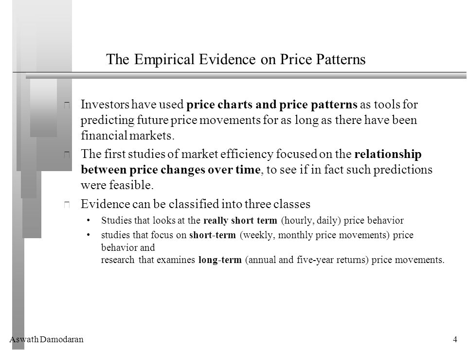 Aswath Damodaran4 The Empirical Evidence on Price Patterns Investors have used price charts and price patterns as tools for predicting future price movements for as long as there have been financial markets.